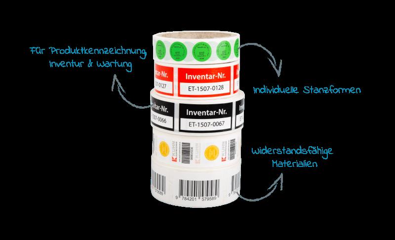 Industrie-Etiketten