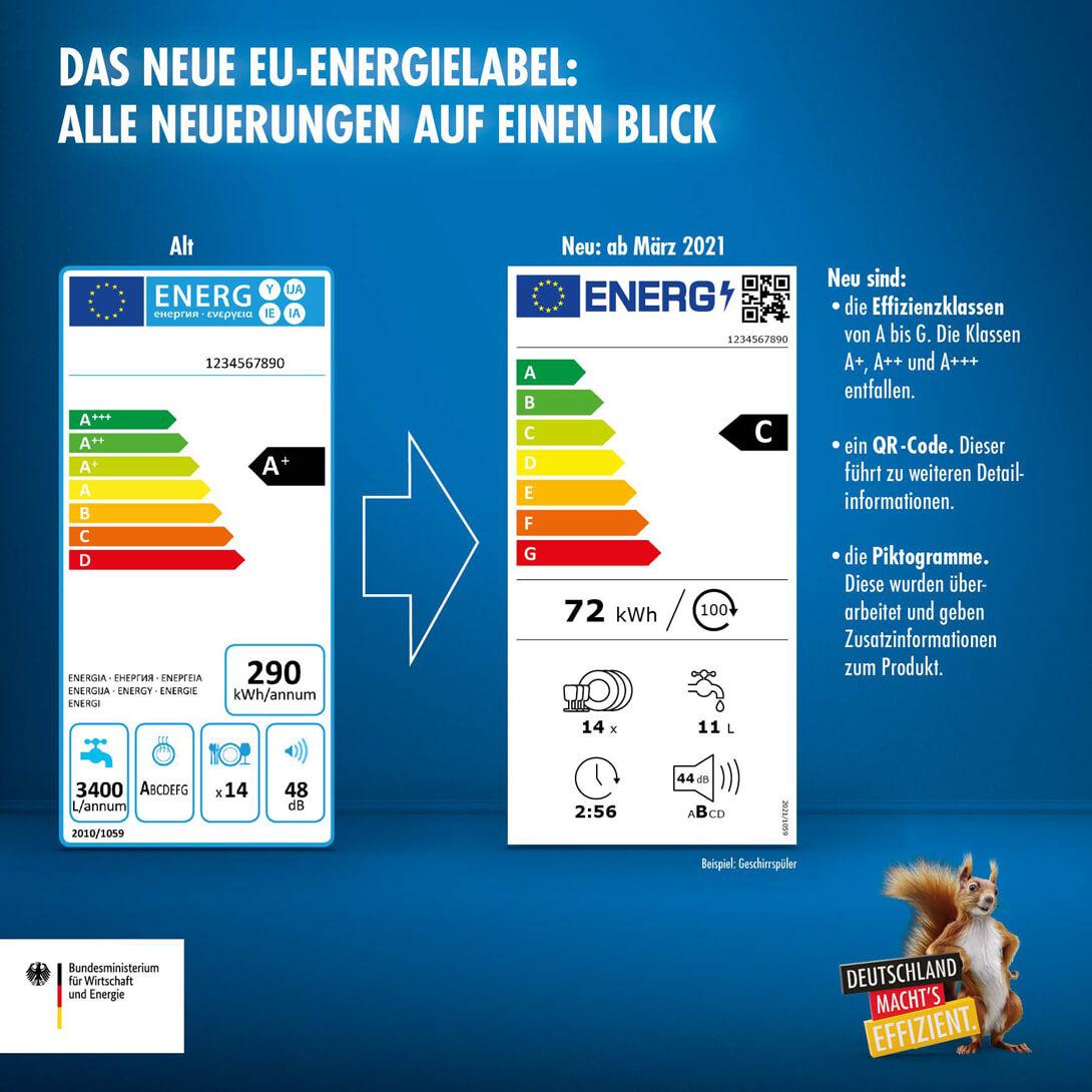 das-neue-eu-energielabel-blog-etikettde